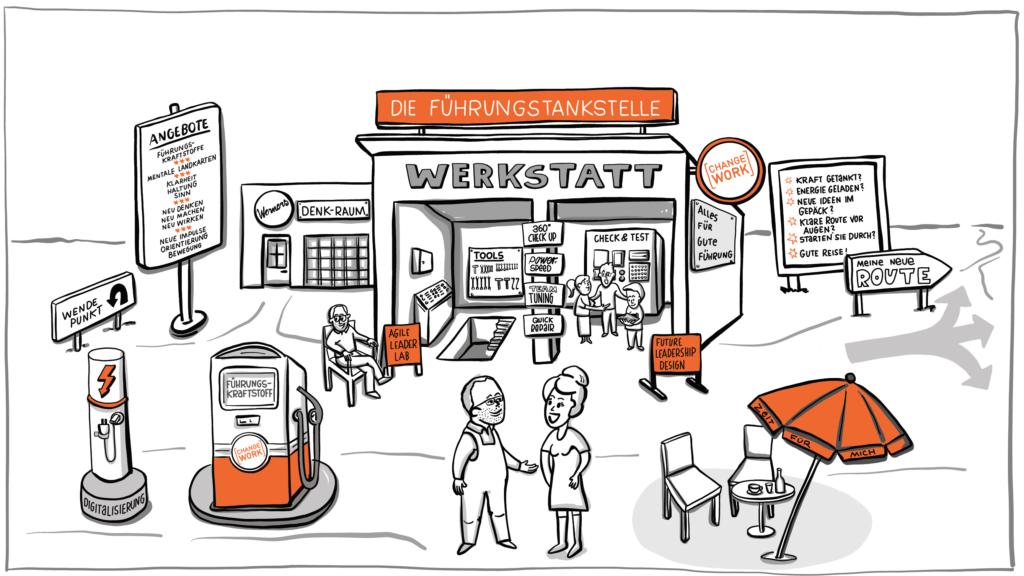Illustration - CHANGEWORK Führungstankstelle - Werner Pfeifer - Beratung für Führung und Veränderung - Coaching - Führungsteams